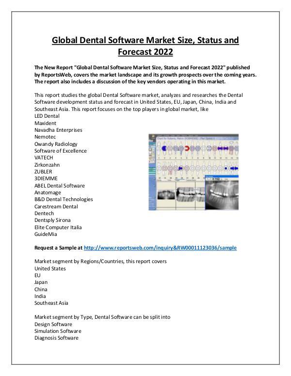 Market Analysis Dental Software Market: 2017 Global Trend and 2022