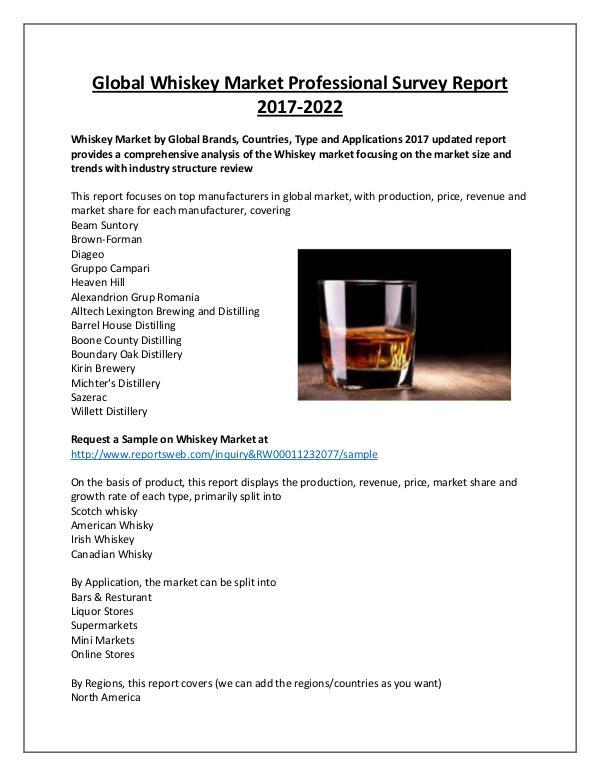 Market Analysis Whiskey Market Regional Forecast 2022