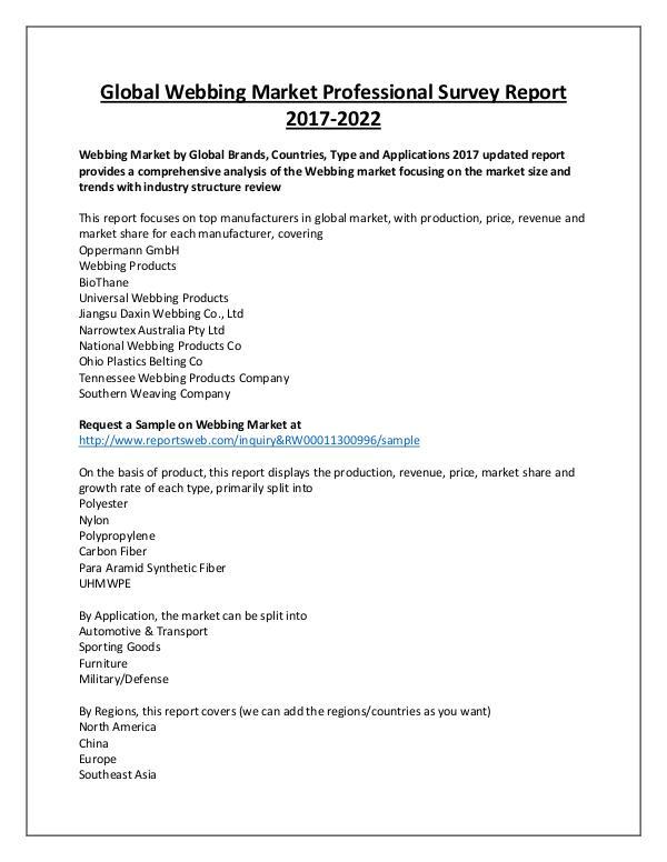 Market Analysis Webbing Market Growth and Regional Forecast 2022