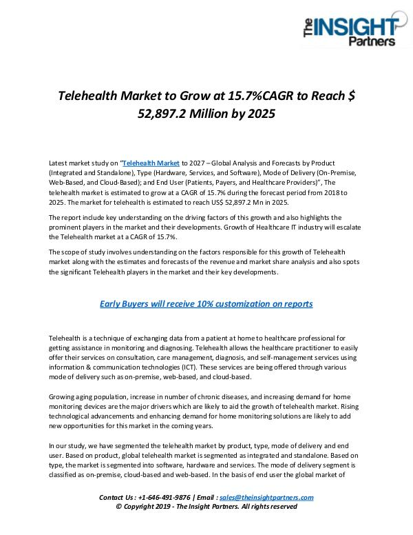 Market Analysis Telehealth Market to reach 15.7% of CAGR by 2025