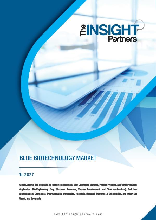 By 2027 Blue Biotechnology Market is Growing