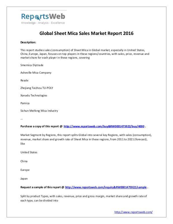 Market Analysis International Sheet Mica Sales Market 2016-2021
