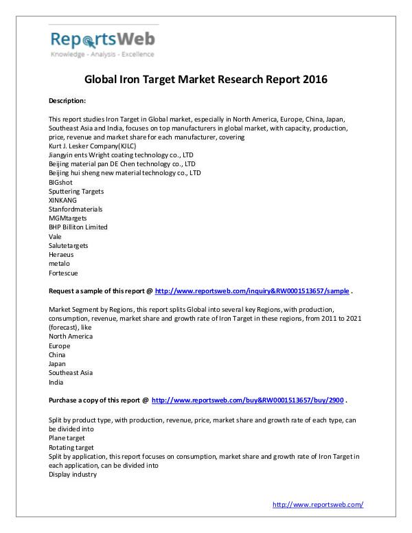 Market Analysis Global Iron Target Industry Size and Share Study