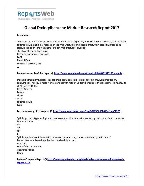 Market Analysis 2017 Global Dodecylbenzene Industry Study