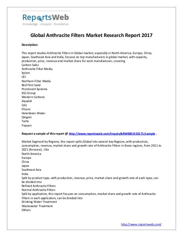 Market Analysis 2017 Analysis: Global Anthracite Filters Industry