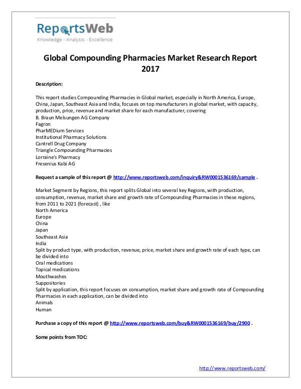 Market Analysis Compounding Pharmacies Market - Global Research