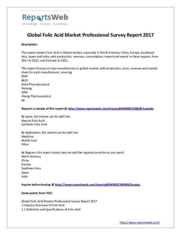 Market Analysis Global Folic Acid Industry Professional Survey