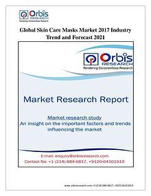 Global Skin Care Masks Market