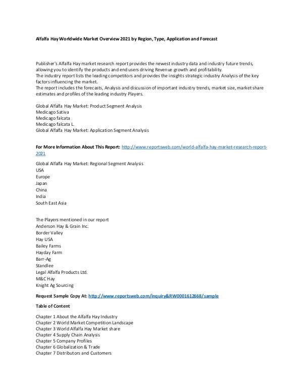Market Research Update World Alfalfa Hay Market Research Report 2021