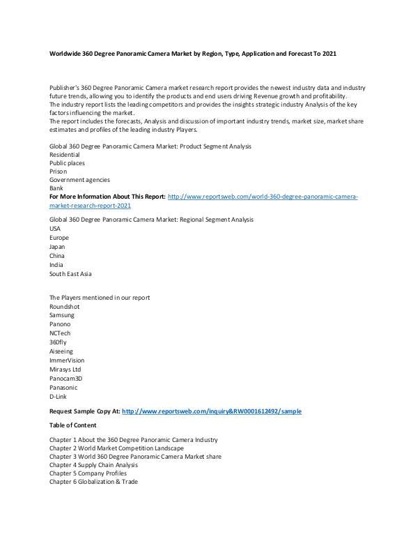 World 360 Degree Panoramic Camera Market Research