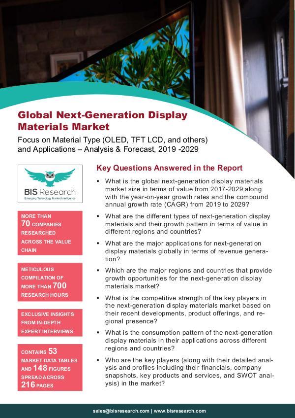 Next Generation Display Materials Market Size, 2019 -2029 next-generation display materials market