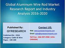 Aluminum Wire Rod Market Global 2017-2021 Forecast Report