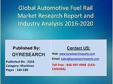 Automotive Fuel Rail Market 2016 Analysis