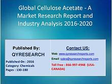 Global Cellulose Acetate – A Industry 2016 Market Overview