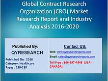 Global Contract Research Organization (CRO) Market 2016 Growth