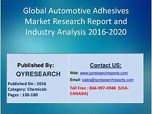 Automotive Adhesives Market 2016 in North America, Europe, China