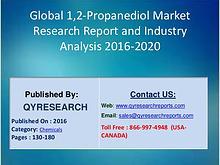 Global 1,2-Propanediol Industry 2016 Market landscape