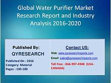 Water Purifier Industry 2016 Overview, Size, Share | Market Analysis