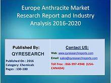 Europe Anthracite Industry Size & Share | Market Analysis 2021