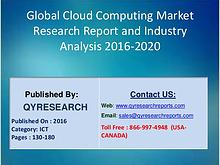 Cloud Computing Industry 2016, Prolific Company Investments