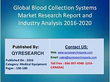 Global Blood Collection Systems Market 2016 Growth, Size, Share