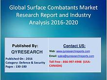 Surface Combatants Market : Global Industry Analysis