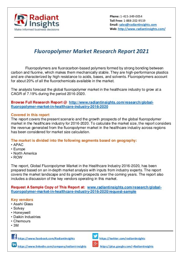 Research Analysis Reports Fluoropolymer Market