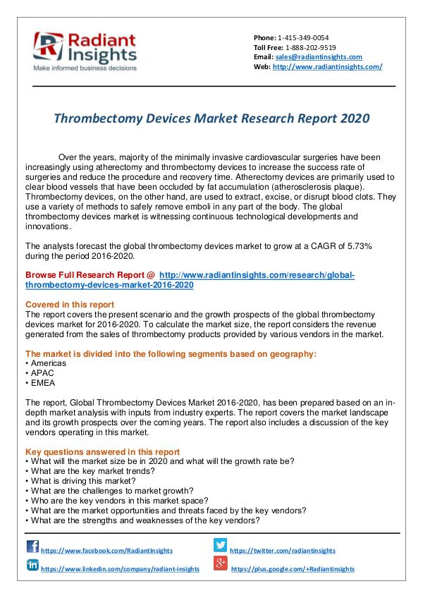 Research Analysis Reports Thrombectomy Devices Market