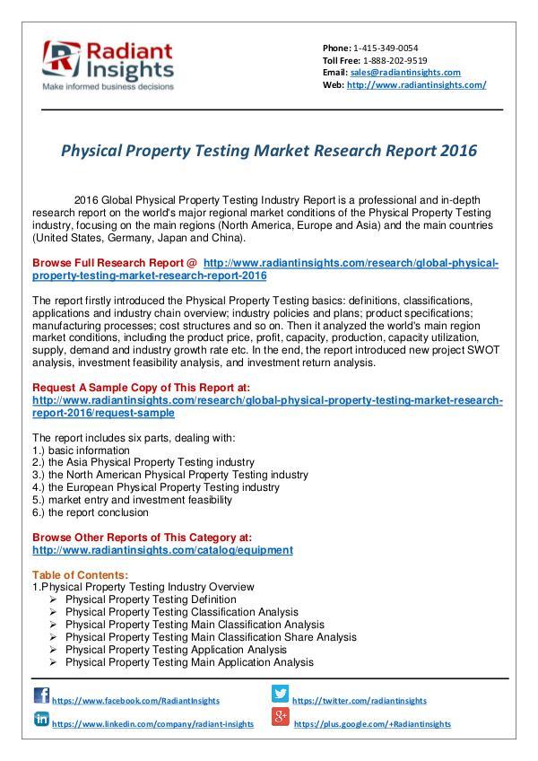 Physical Property Testing Market