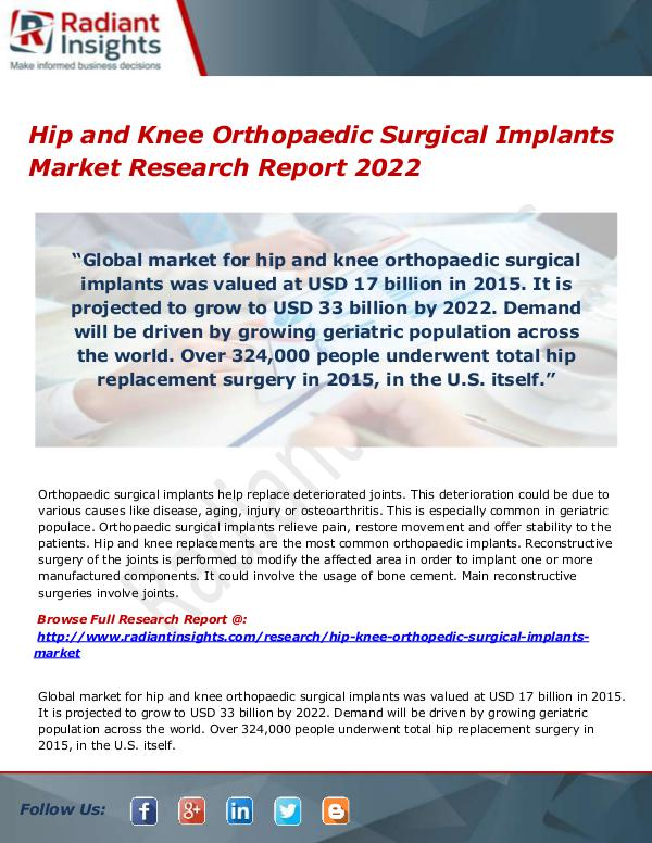 Hip and Knee Orthopaedic Surgical Implants Market