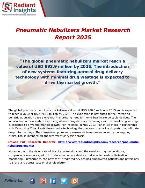 Research Analysis Reports Pneumatic Nebulizers Market