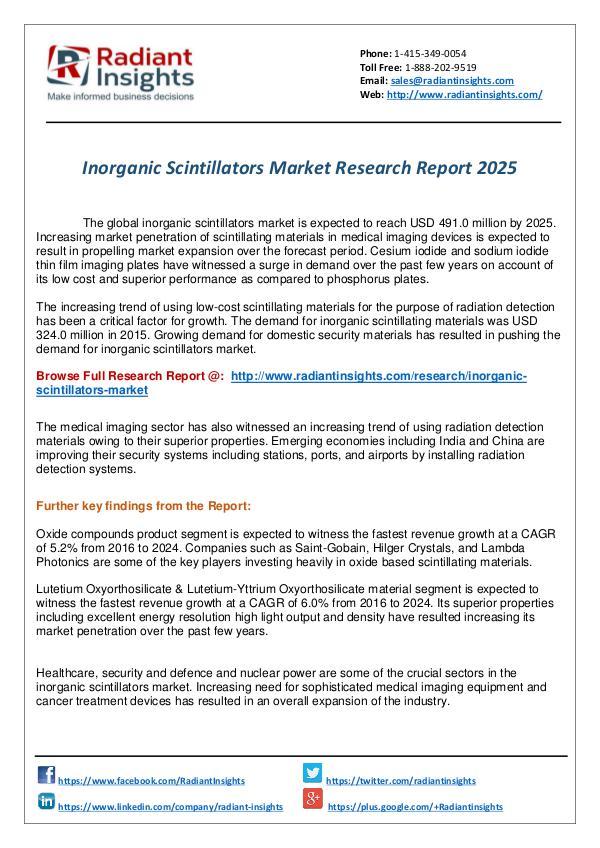 Inorganic Scintillators Market Research Report