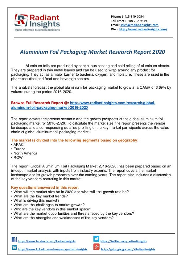 Research Analysis Reports Aluminium Foil Packaging Market 2020