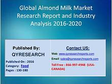 Global Almond Milk Industry 2016 : Revenue, Production and Analysis