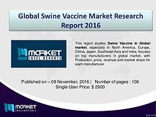 In-Depth Geographical-wise Analysis of Swine Vaccine Market