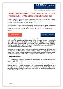 : PLEATED FILTER market share research by applications and regions