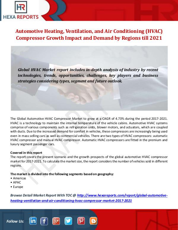 Market Research Report Automotive Heating, Ventilation, and Air Condition