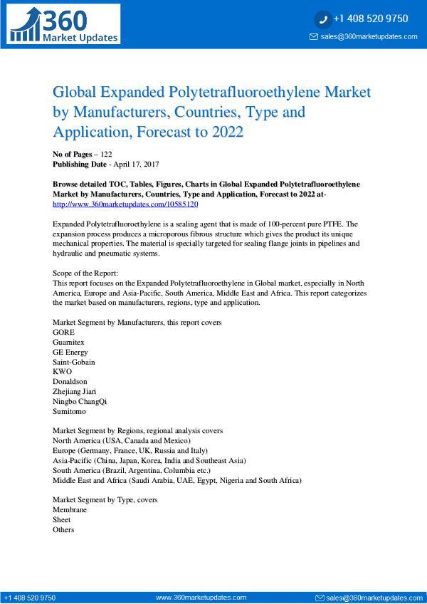 Reports- Expanded Polytetrafluoroethylene Market