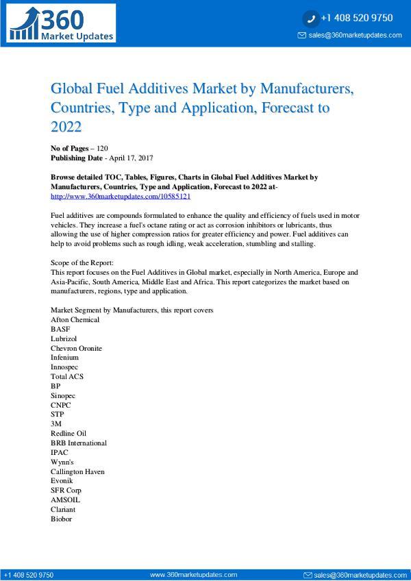 Reports- Fuel Additives Market