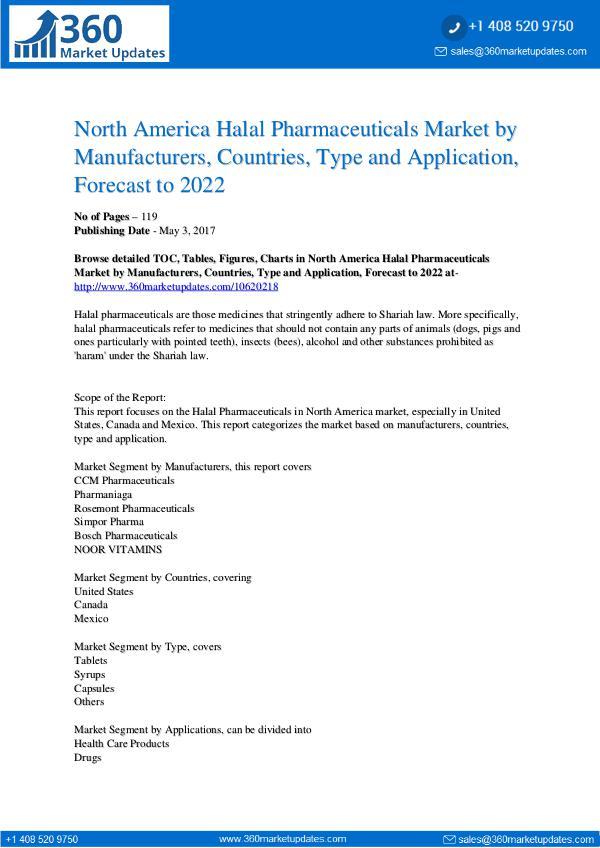 Reports- Halal Pharmaceuticals Market
