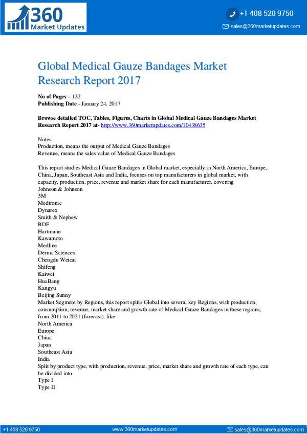 Reports- Medical Gauze Bandages Market