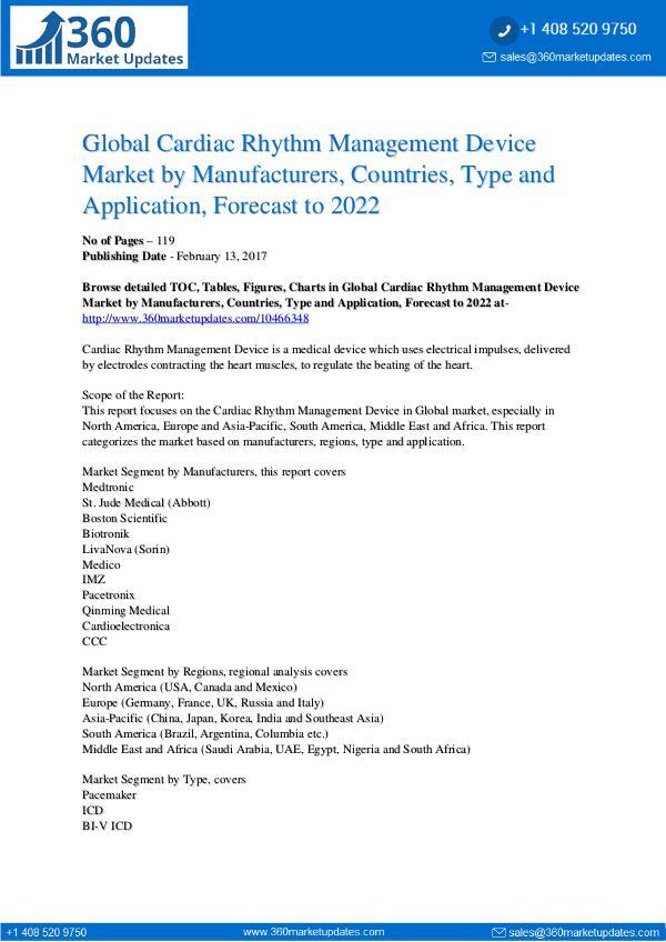 Reports- Cardiac Rhythm Management Device Market Outlook