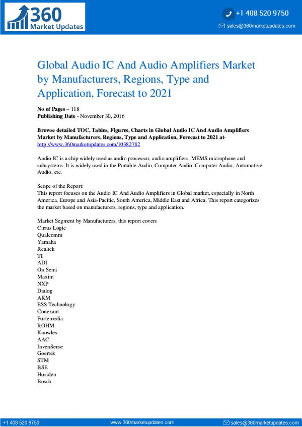 Reports- Audio IC And Audio Amplifiers Market Analysis