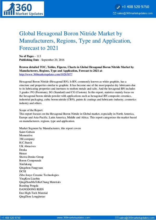 Reports- Hexagonal Boron Nitride Market Growth Opportunitie