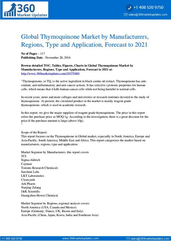 Reports- Thymoquinone Market Segmentation