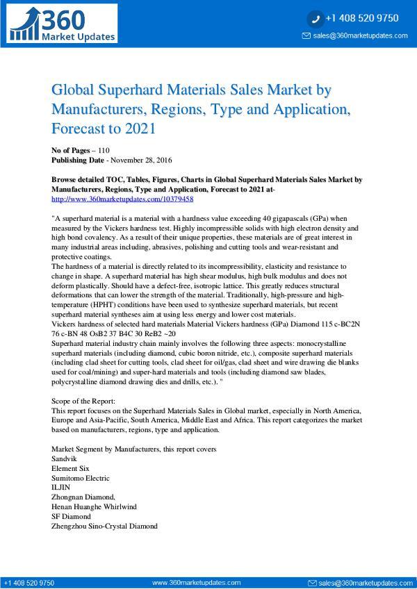 Reports- Superhard Materials Market Outlook 2021