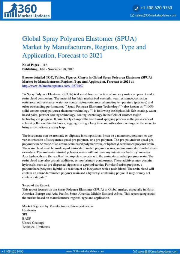 Reports- Spray Polyurea Elastomer Market
