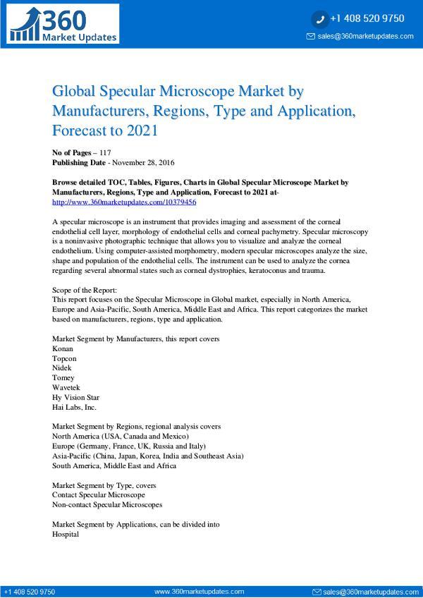 Reports- Specular Microscope Market