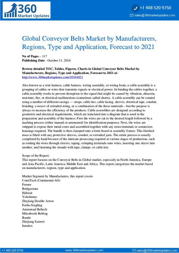 Reports- Conveyor Belts Market Segmentation