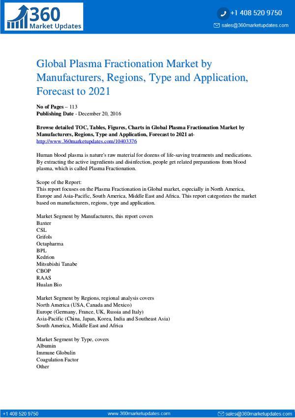 Reports- Plasma Fractionation Market Segmentation
